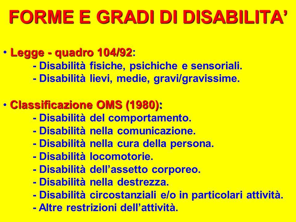 FORME E GRADI DI DISABILITA'