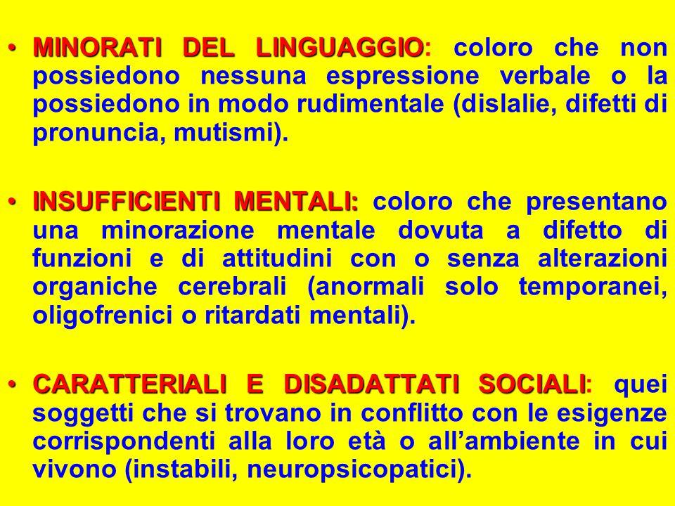 MINORATI DEL LINGUAGGIO: coloro che non possiedono nessuna espressione verbale o la possiedono in modo rudimentale (dislalie, difetti di pronuncia, mutismi).