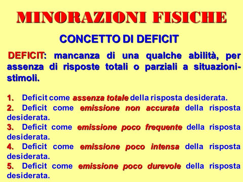 MINORAZIONI FISICHE CONCETTO DI DEFICIT