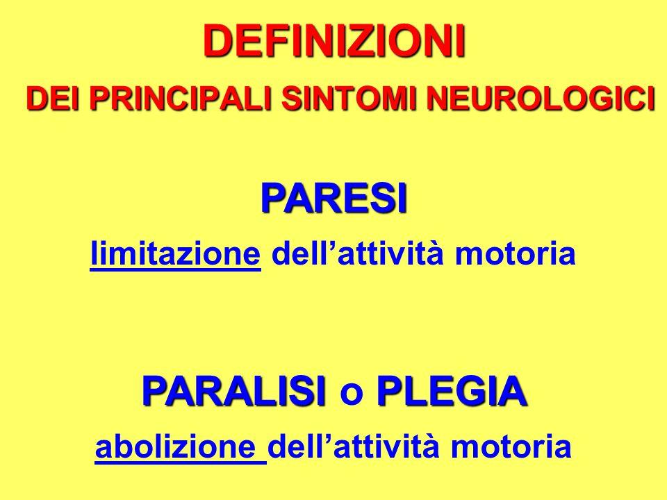 DEFINIZIONI DEI PRINCIPALI SINTOMI NEUROLOGICI