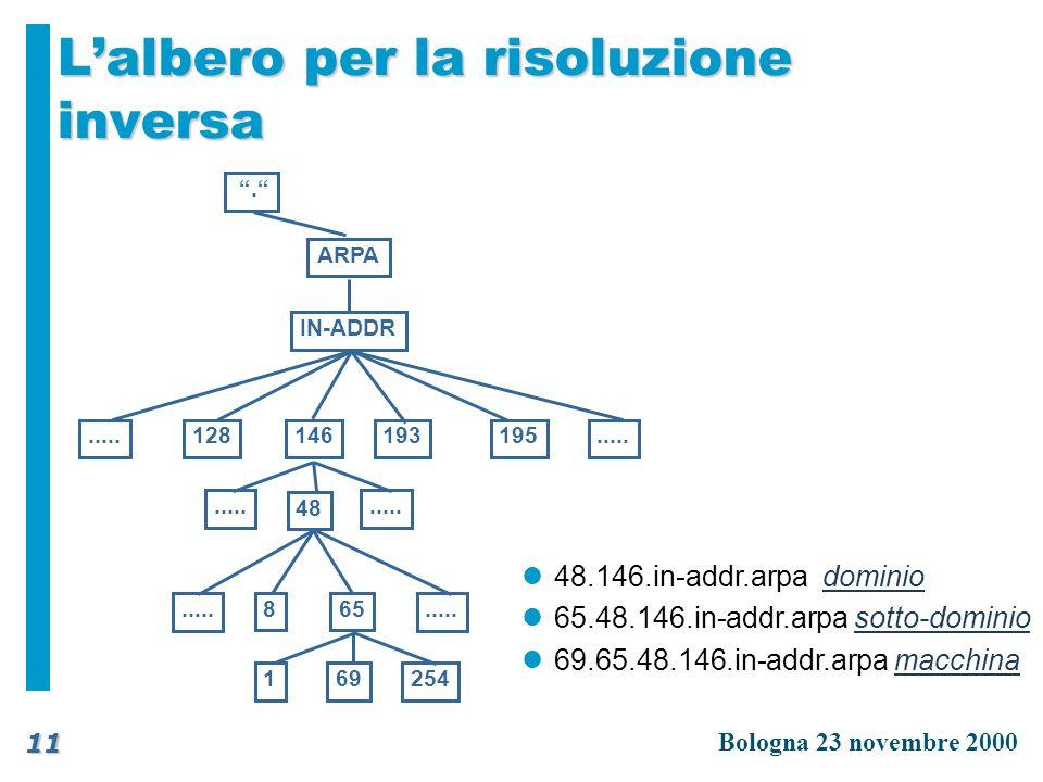L'albero per la risoluzione inversa