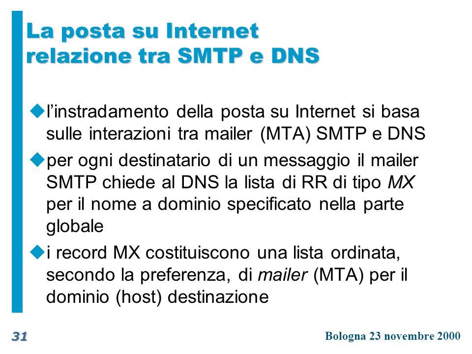 La posta su Internet relazione tra SMTP e DNS