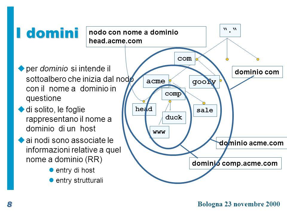 I domini . nodo con nome a dominio head.acme.com. com.
