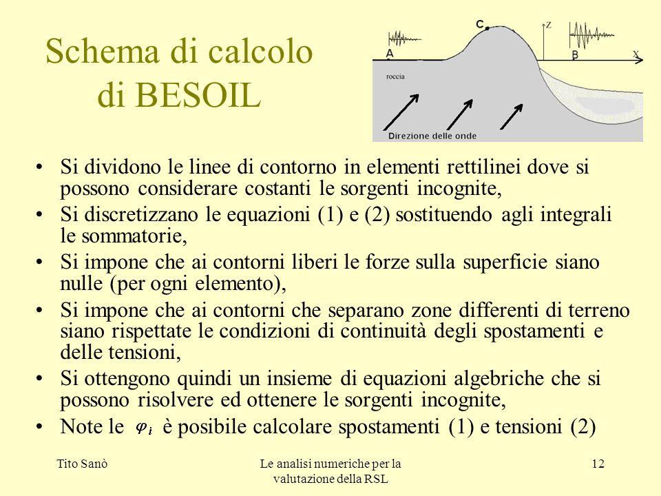 Schema di calcolo di BESOIL