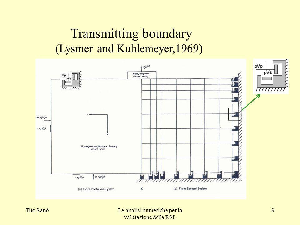 Transmitting boundary