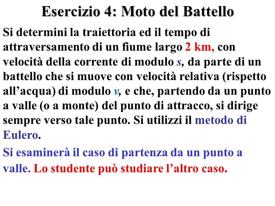 Esercizio 4: Moto del Battello