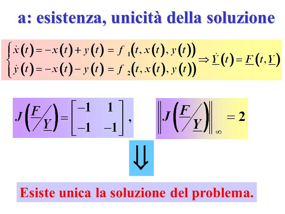 a: esistenza, unicità della soluzione
