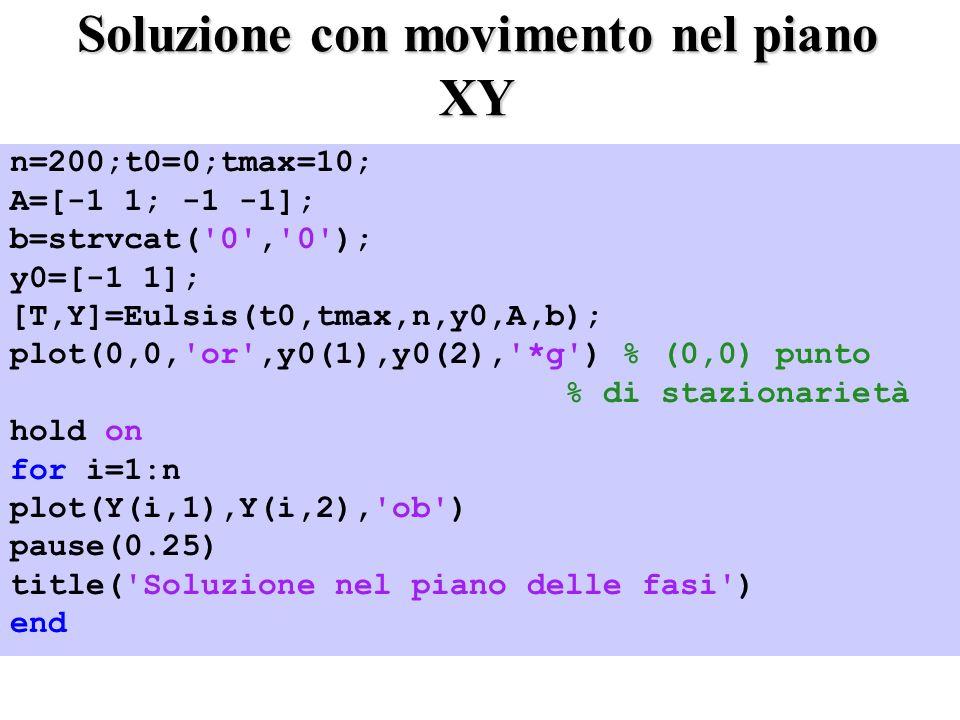 Soluzione con movimento nel piano XY