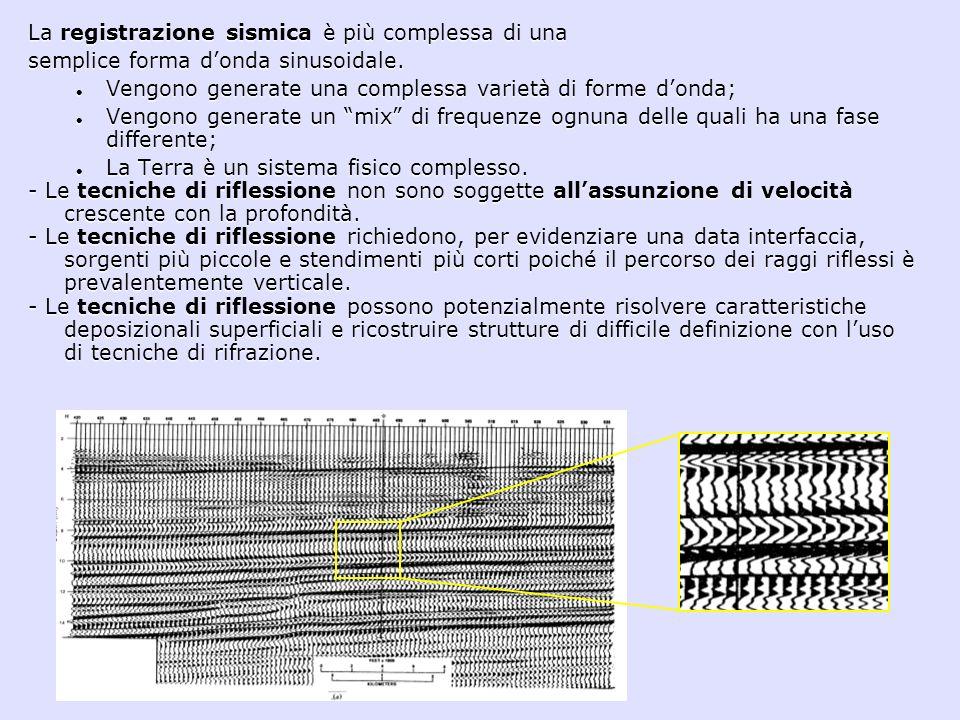 La registrazione sismica è più complessa di una