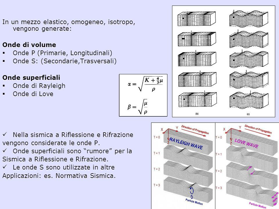 In un mezzo elastico, omogeneo, isotropo, vengono generate: