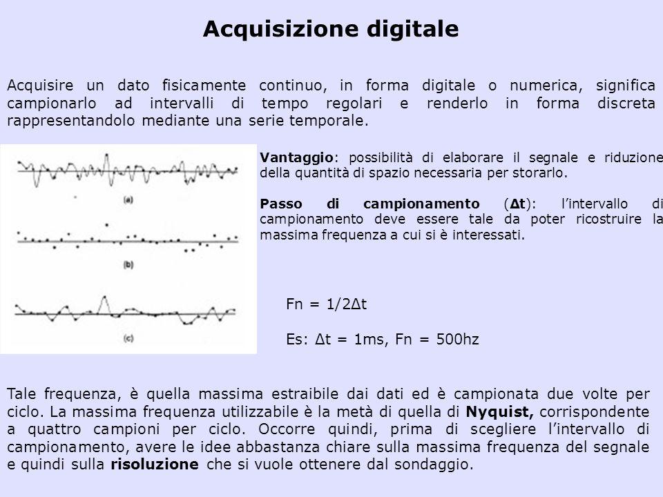 Acquisizione digitale