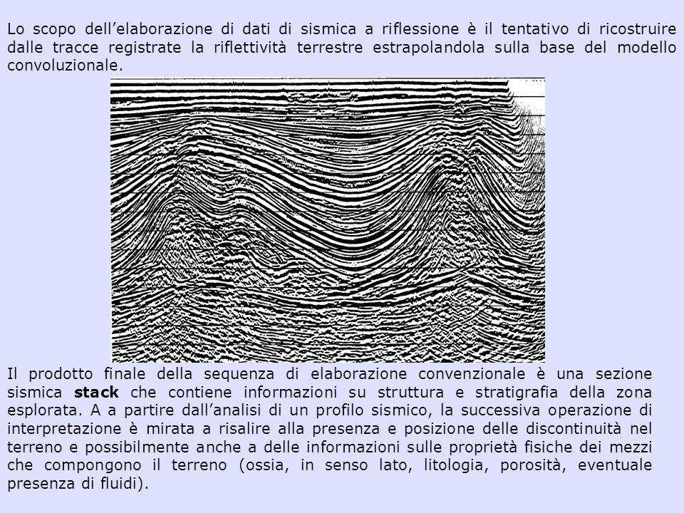 Lo scopo dell'elaborazione di dati di sismica a riflessione è il tentativo di ricostruire dalle tracce registrate la riflettività terrestre estrapolandola sulla base del modello convoluzionale.