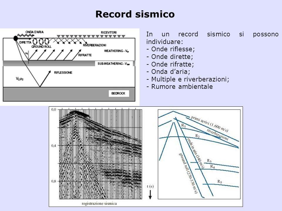 Record sismico In un record sismico si possono individuare: