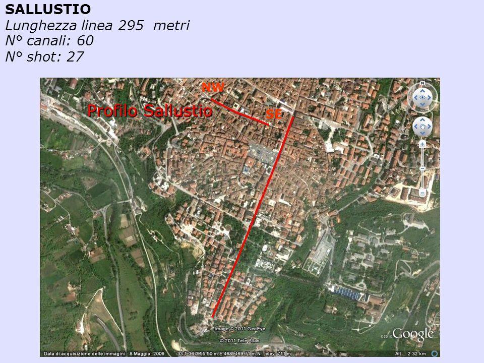 Profilo Sallustio SALLUSTIO Lunghezza linea 295 metri N° canali: 60