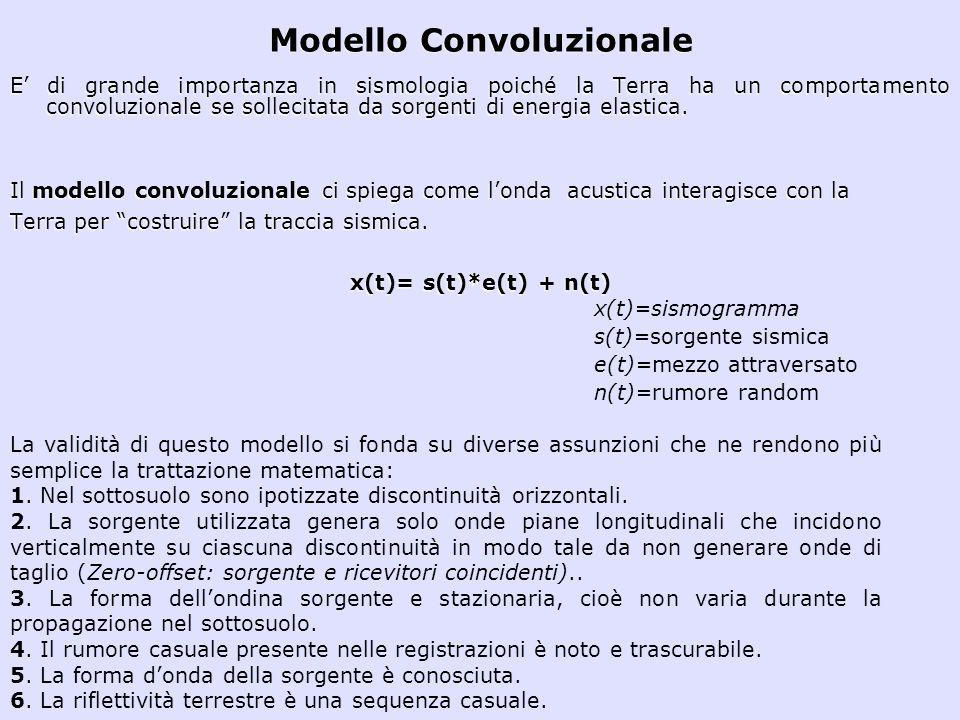 Modello Convoluzionale