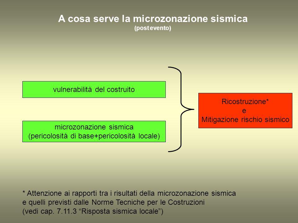 A cosa serve la microzonazione sismica
