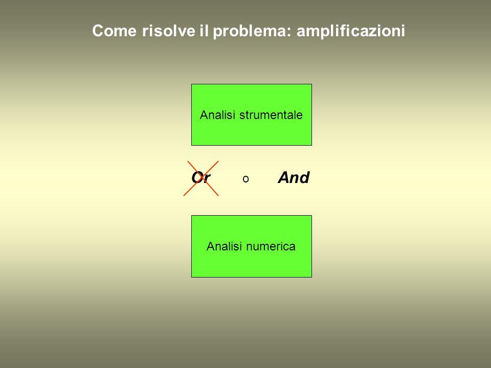 Come risolve il problema: amplificazioni