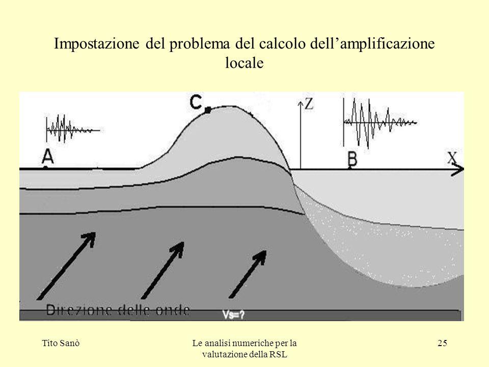 Impostazione del problema del calcolo dell'amplificazione locale