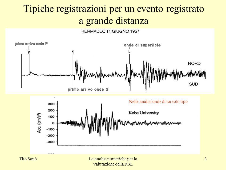 Tipiche registrazioni per un evento registrato a grande distanza