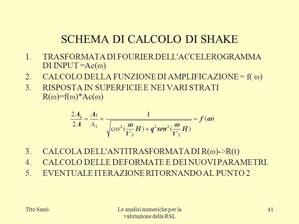 SCHEMA DI CALCOLO DI SHAKE