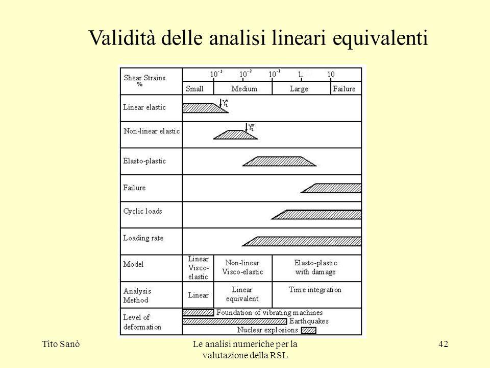 Validità delle analisi lineari equivalenti