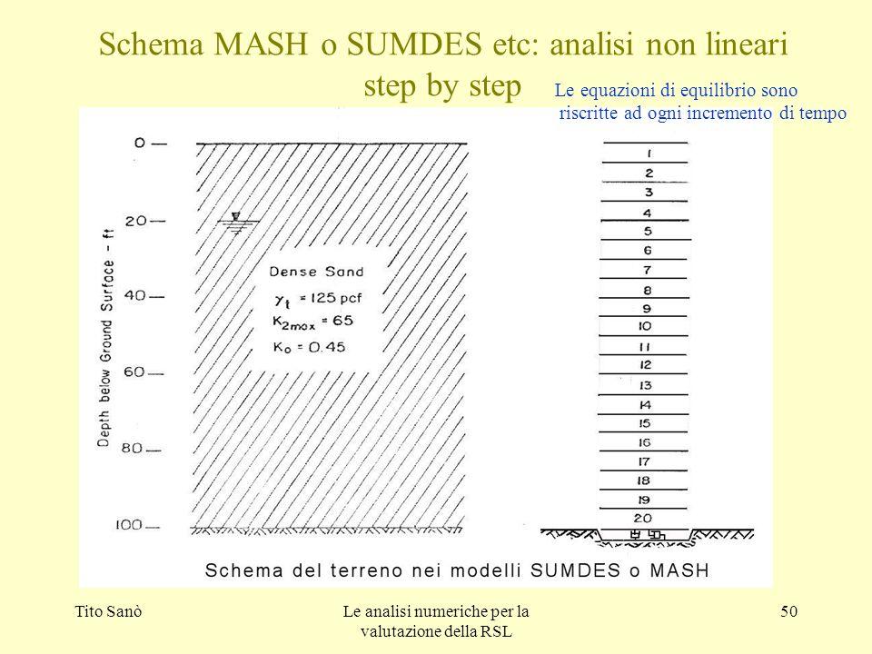 Schema MASH o SUMDES etc: analisi non lineari step by step
