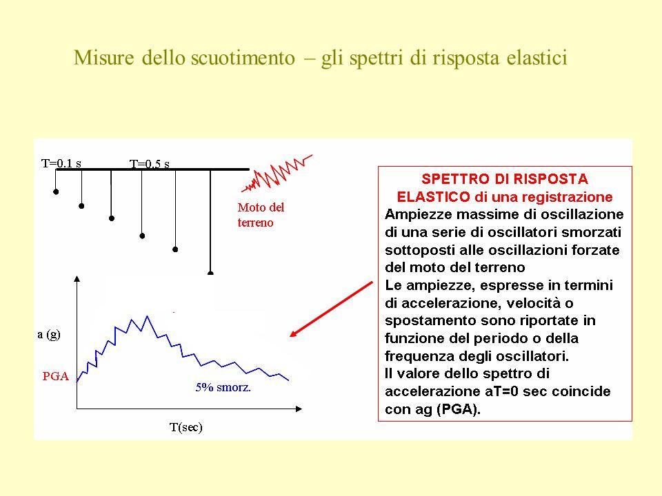 Misure dello scuotimento – gli spettri di risposta elastici