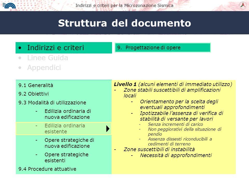 Struttura del documento