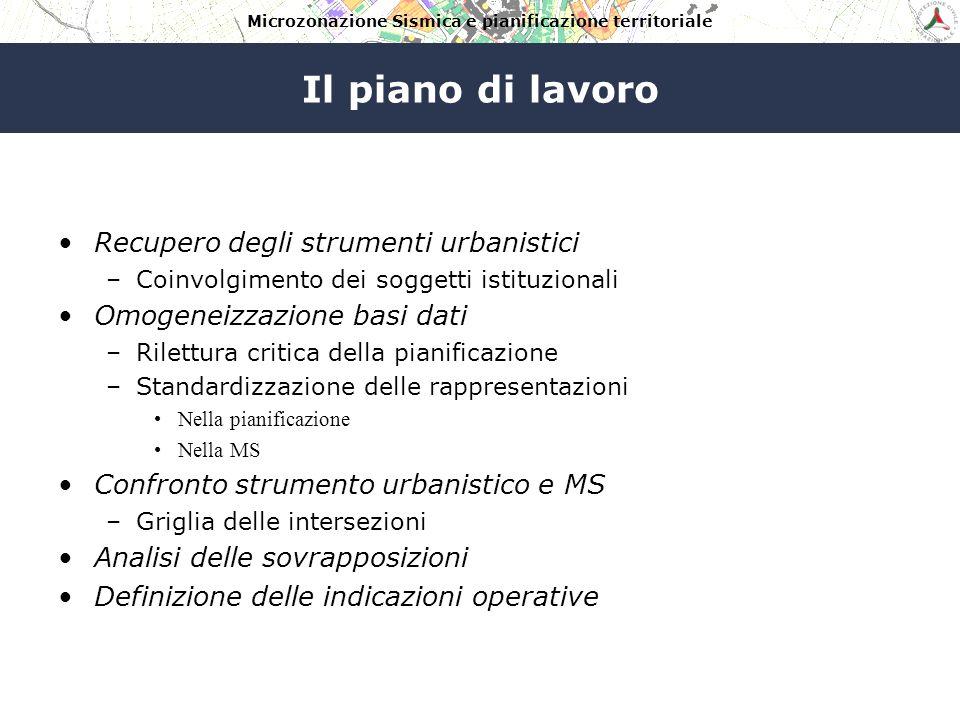 Il piano di lavoro Recupero degli strumenti urbanistici