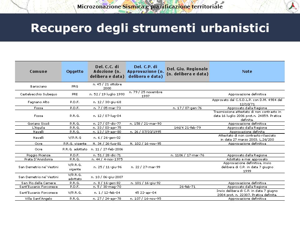 Recupero degli strumenti urbanistici