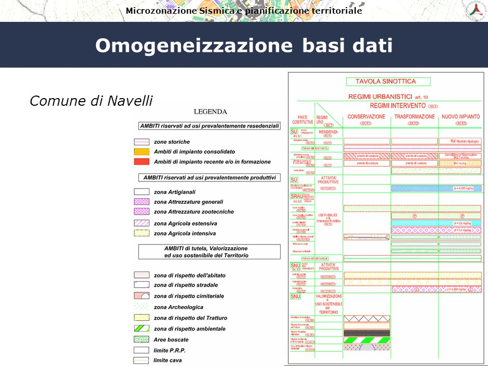 Omogeneizzazione basi dati
