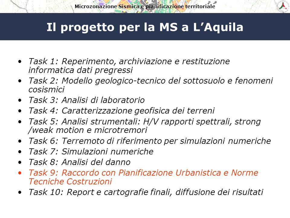 Il progetto per la MS a L'Aquila