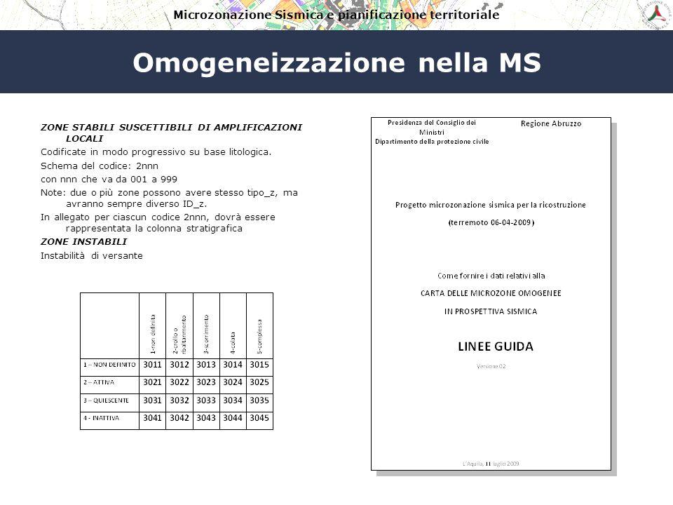 Omogeneizzazione nella MS