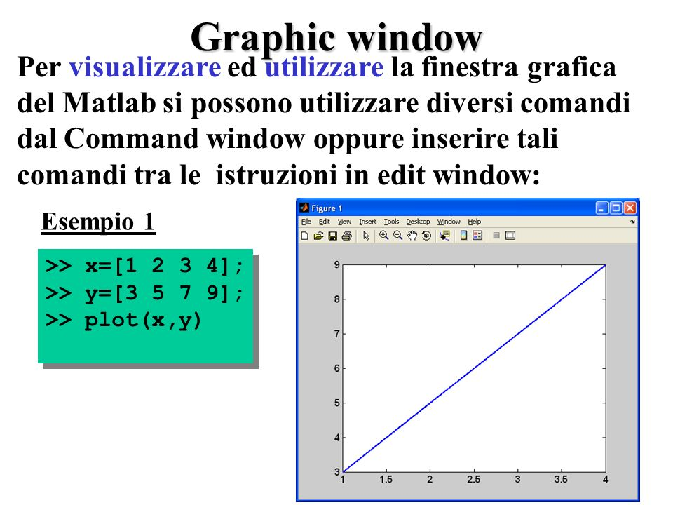 Graphic window Per visualizzare ed utilizzare la finestra grafica