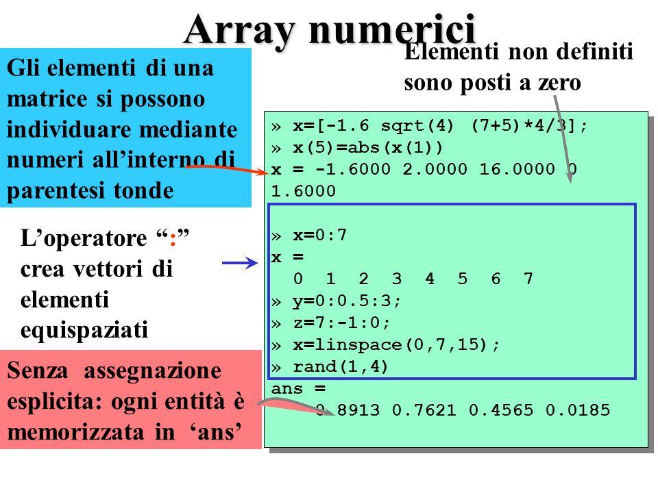 Array numerici Elementi non definiti sono posti a zero