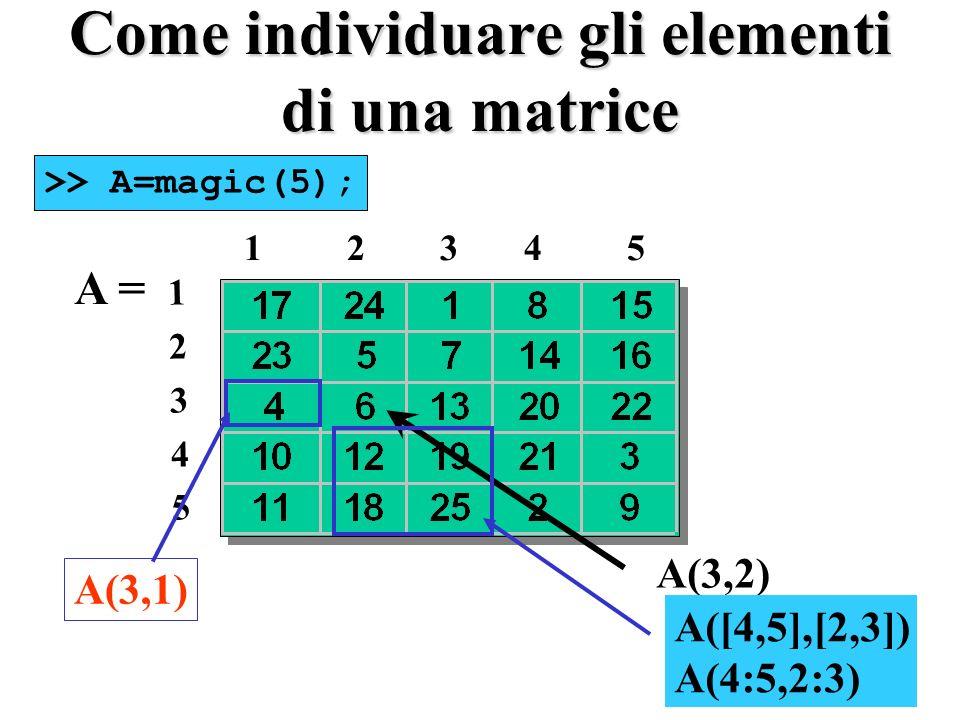Come individuare gli elementi di una matrice