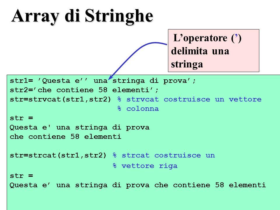 Array di Stringhe L'operatore (') delimita una stringa