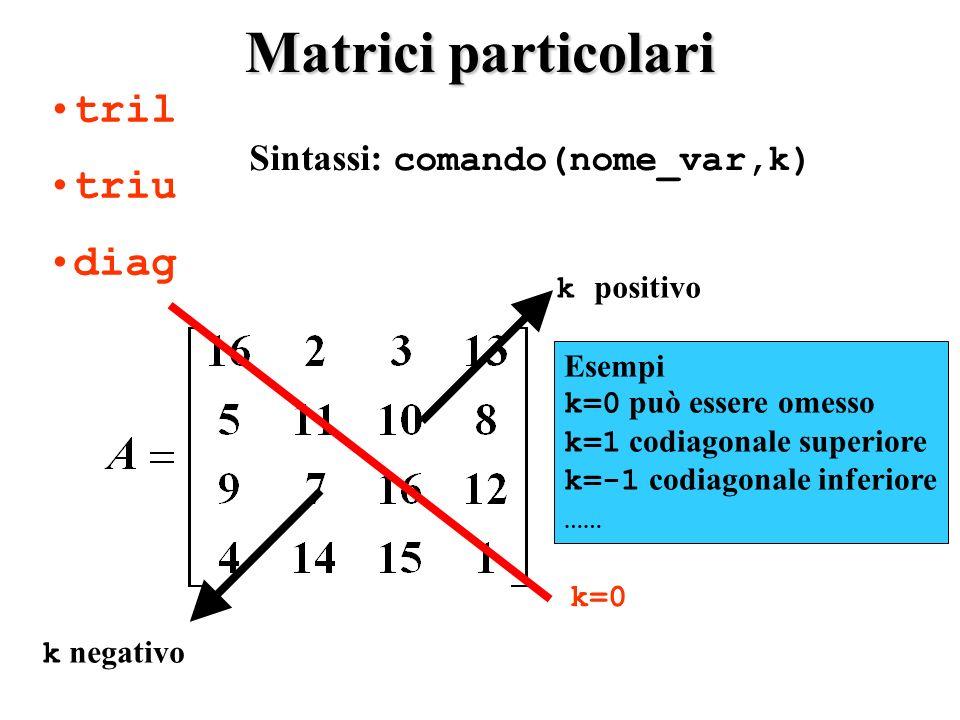 Matrici particolari tril triu diag Sintassi: comando(nome_var,k)