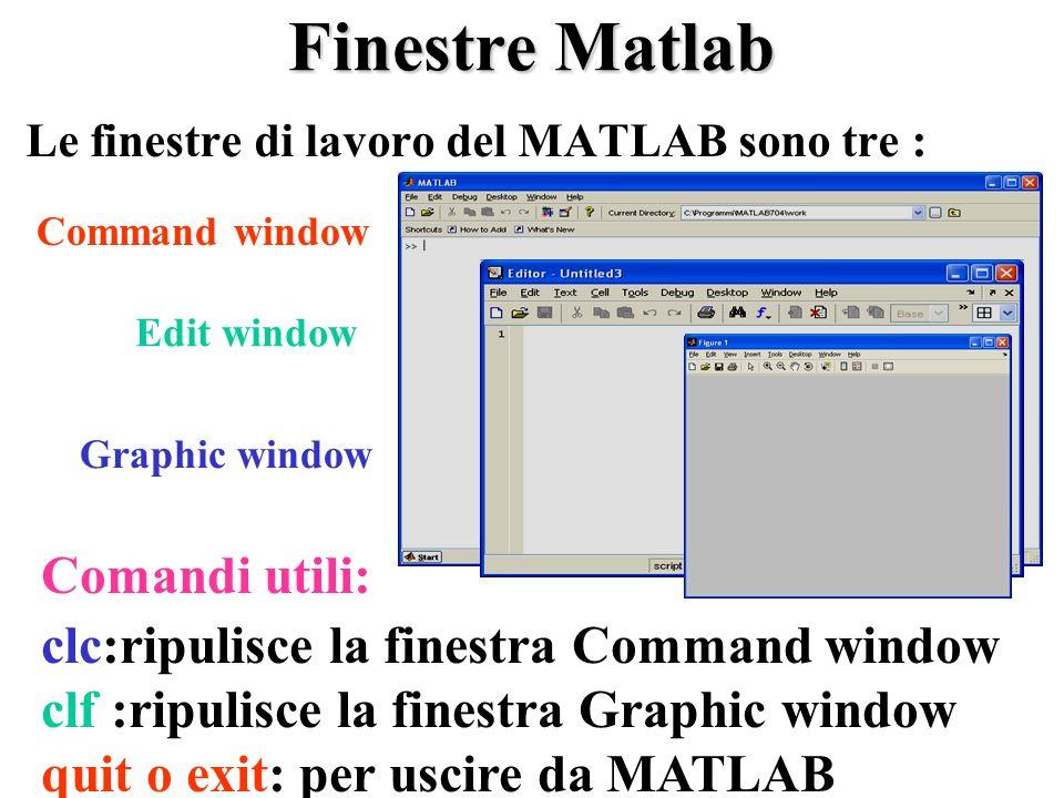 Finestre Matlab Comandi utili: