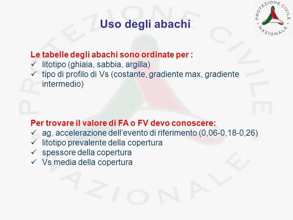 Uso degli abachi Le tabelle degli abachi sono ordinate per :