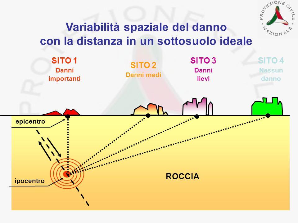 Variabilità spaziale del danno con la distanza in un sottosuolo ideale