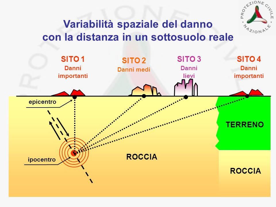 Variabilità spaziale del danno con la distanza in un sottosuolo reale
