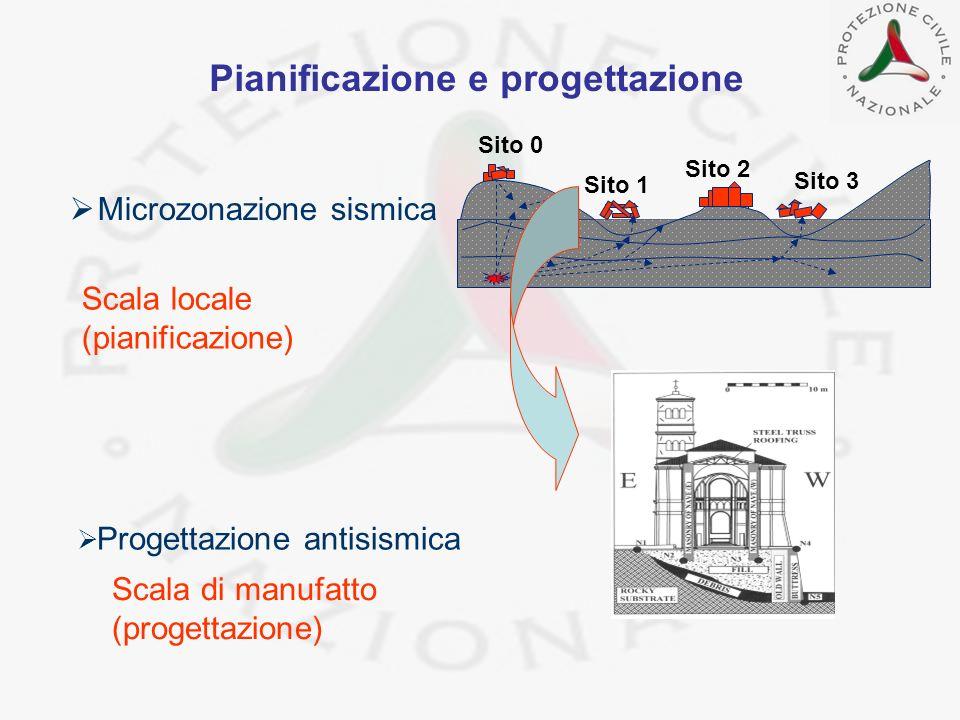 Pianificazione e progettazione