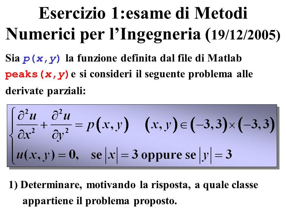 Esercizio 1:esame di Metodi Numerici per l'Ingegneria (19/12/2005)