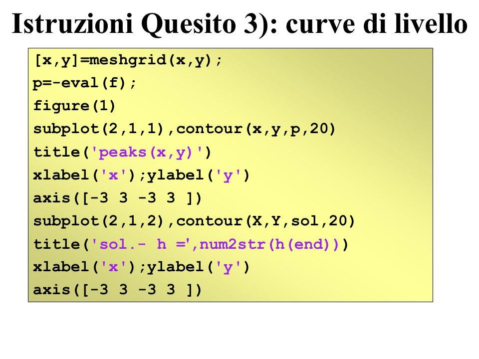 Istruzioni Quesito 3): curve di livello