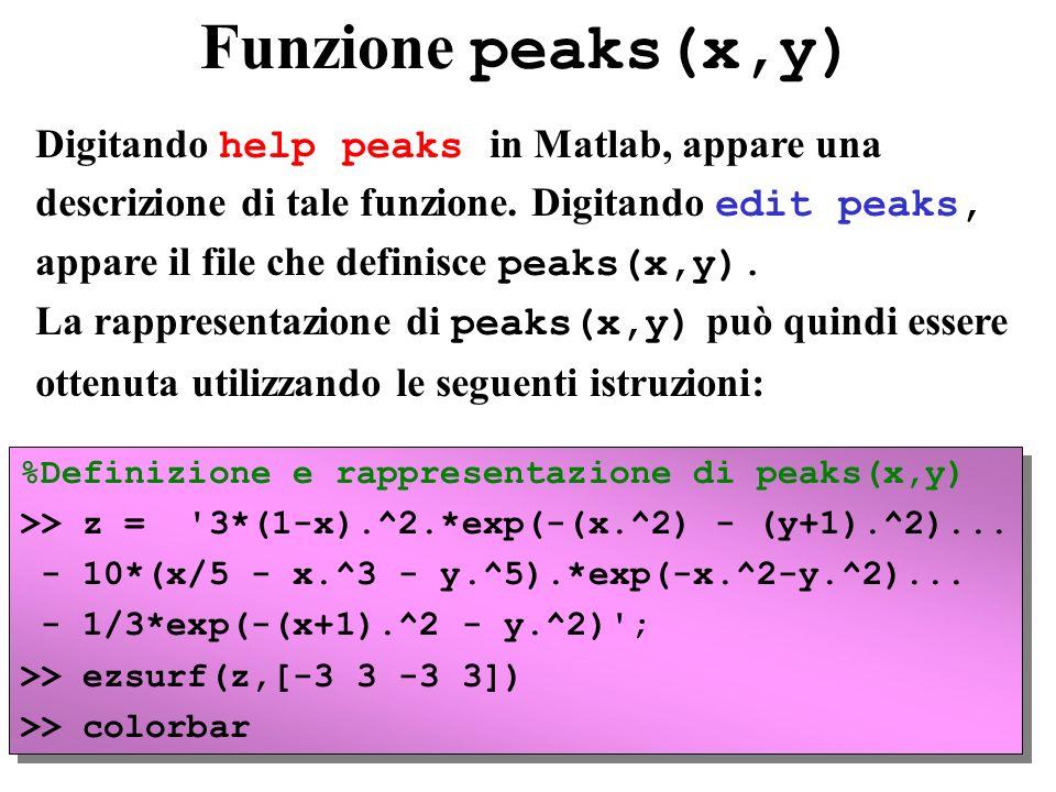 Funzione peaks(x,y) Digitando help peaks in Matlab, appare una