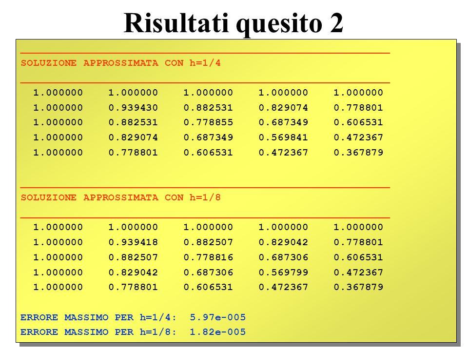 Risultati quesito 2 ___________________________________________________________. SOLUZIONE APPROSSIMATA CON h=1/4.