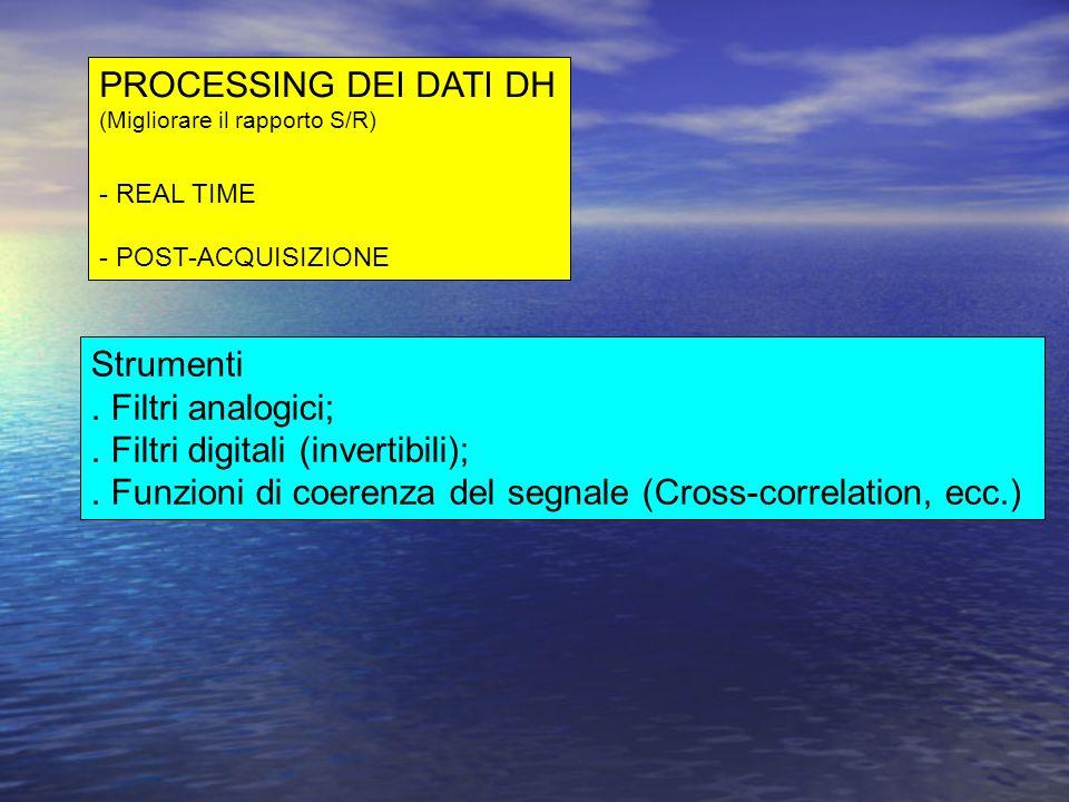 . Filtri digitali (invertibili);
