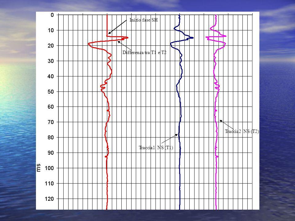 Inizio fase SH Differenza tra T1 e T2 Traccia2 NS (T2) Traccia1 NS (T1)