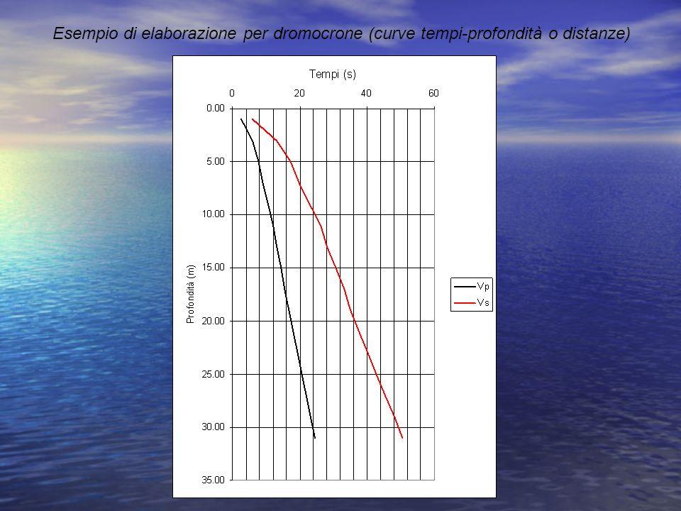 Esempio di elaborazione per dromocrone (curve tempi-profondità o distanze)